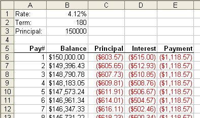 how to create an amortization schedule on excel