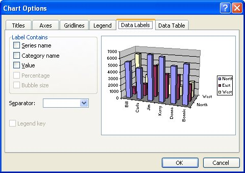 Adding data labels to your chart microsoft excel the left side of the dialog box shows the different types of data labels you can choose the available types will vary depending on the type of chart you ccuart Gallery