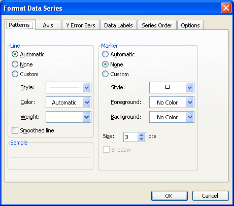 Smoothing Out Data Series (Microsoft Excel)