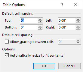 Keeping an Image Centered in a Table Cell (Microsoft Word)