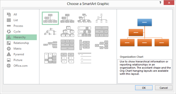 creating an organization chart microsoft excel