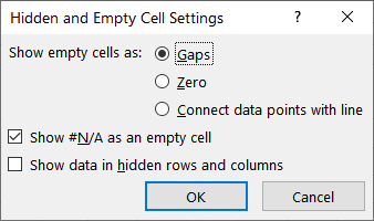 Controlling the Plotting of Empty Cells (Microsoft Excel)