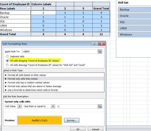 Maintaining Formatting when Refreshing PivotTables (Microsoft Excel)